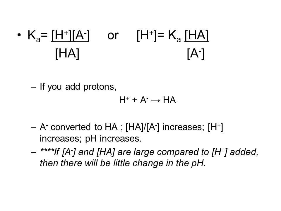 Ka= [H+][A-] or [H+]= Ka [HA] [HA] [A-]